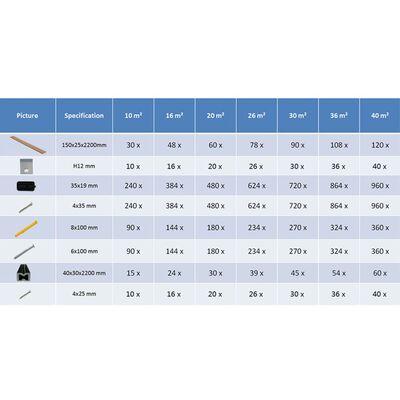 vidaXL hule terrassebrædder med tilbehør WPC 30 m² 2,2 m teakfarve
