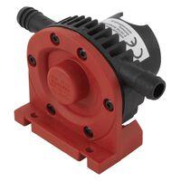 wolfcraft bordrevet pumpe 1300 l/t S=6 mm 2202000